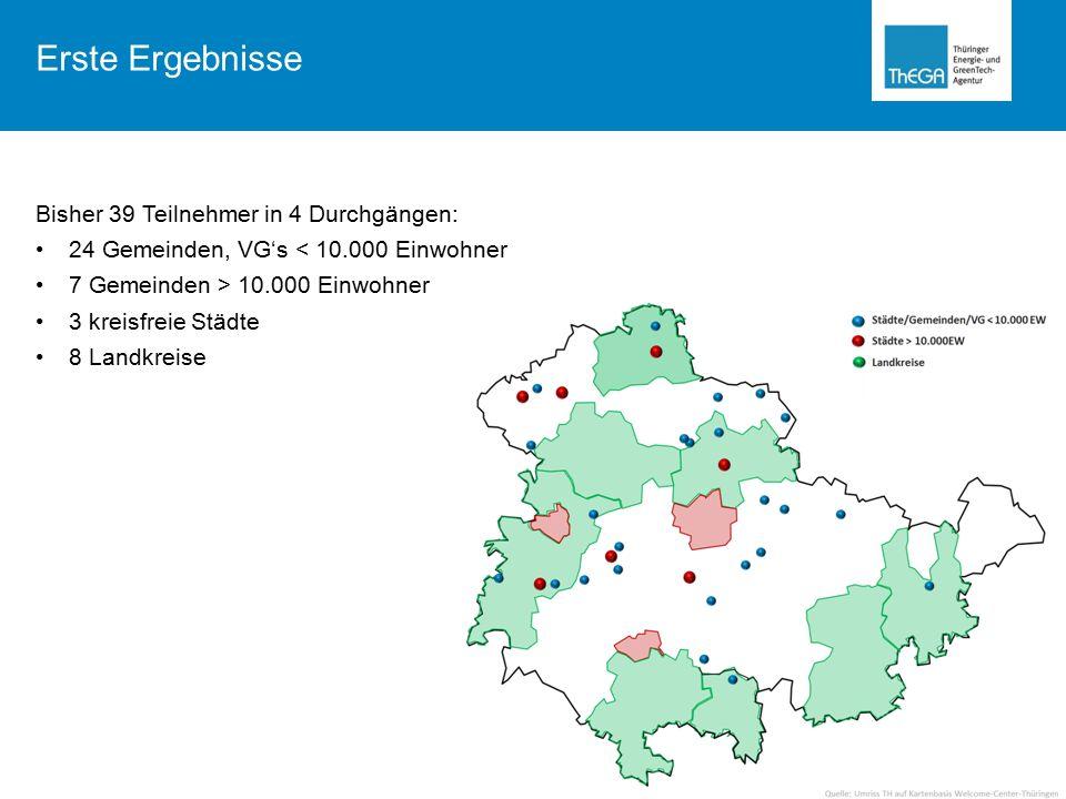 Bisher 39 Teilnehmer in 4 Durchgängen: 24 Gemeinden, VG's < 10.000 Einwohner 7 Gemeinden > 10.000 Einwohner 3 kreisfreie Städte 8 Landkreise