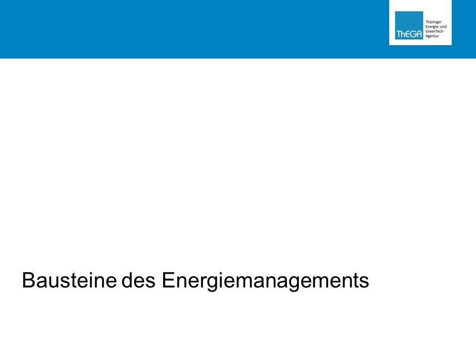 Bausteine des Energiemanagements