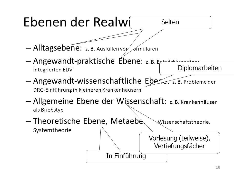 Ebenen der Realwissenschaften: – Alltagsebene: z. B. Ausfüllen von Formularen – Angewandt-praktische Ebene: z. B. Entwicklung einer integrierten EDV –