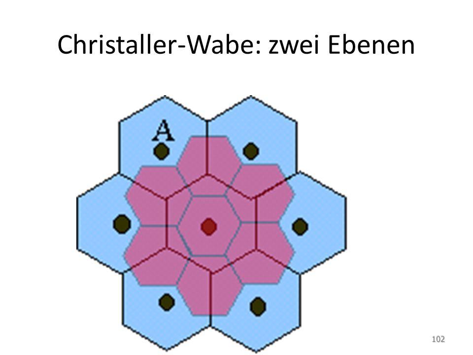 Christaller-Wabe: zwei Ebenen 102