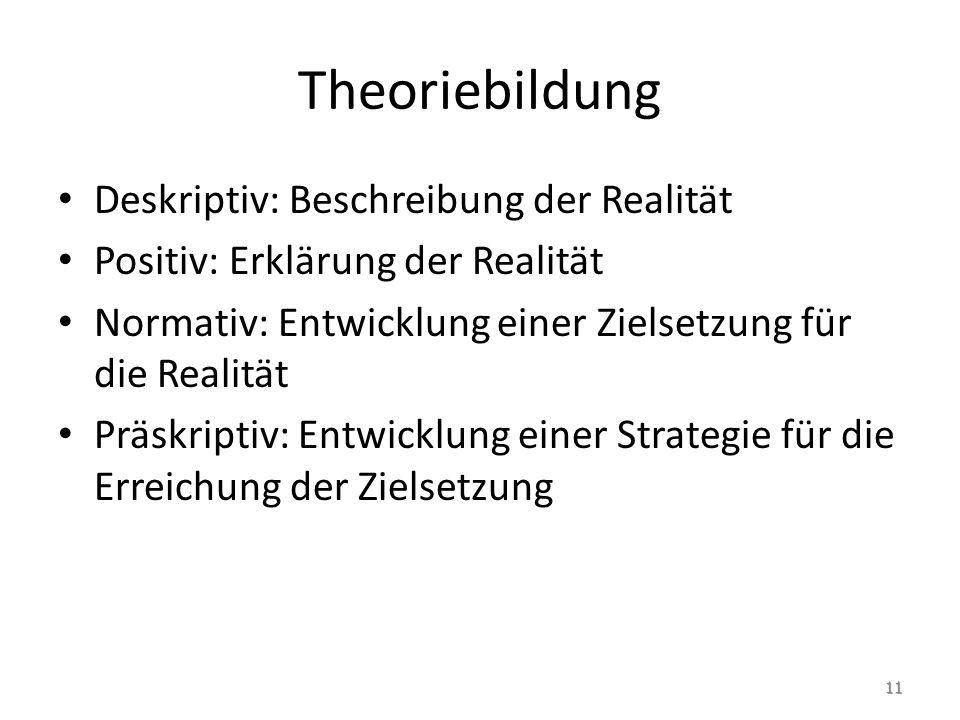 Theoriebildung Deskriptiv: Beschreibung der Realität Positiv: Erklärung der Realität Normativ: Entwicklung einer Zielsetzung für die Realität Präskriptiv: Entwicklung einer Strategie für die Erreichung der Zielsetzung 11