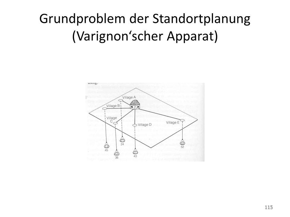 Grundproblem der Standortplanung (Varignon'scher Apparat) 115