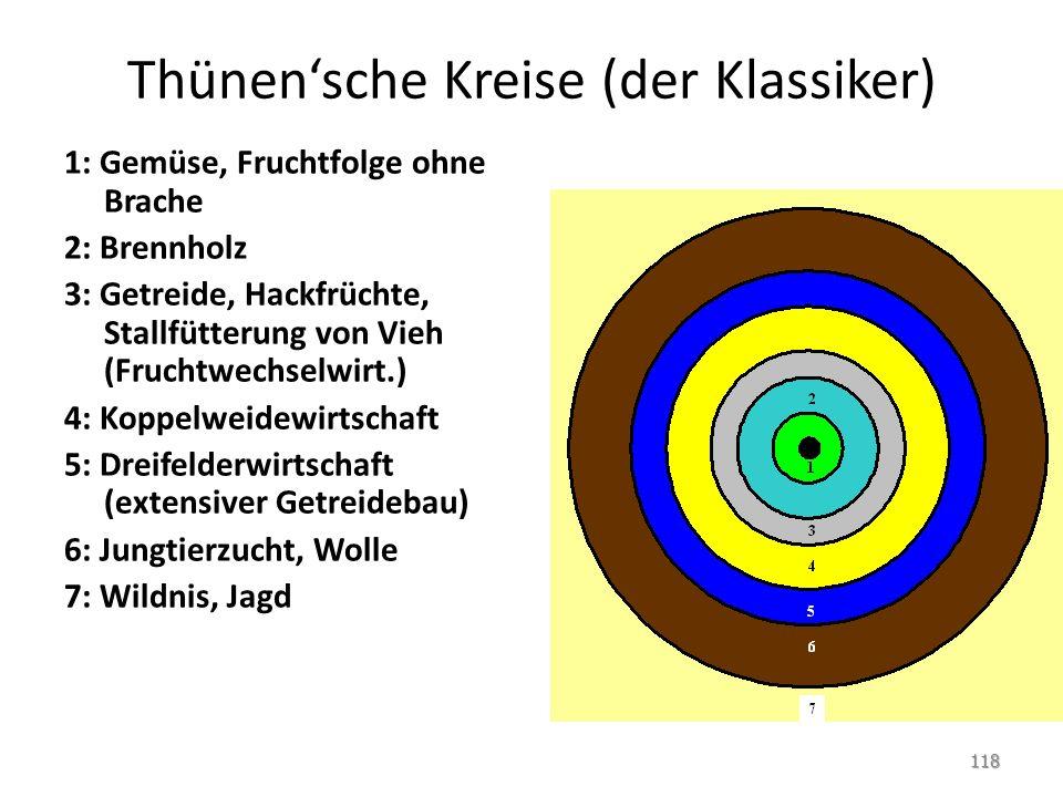 Thünen'sche Kreise (der Klassiker) 1: Gemüse, Fruchtfolge ohne Brache 2: Brennholz 3: Getreide, Hackfrüchte, Stallfütterung von Vieh (Fruchtwechselwir