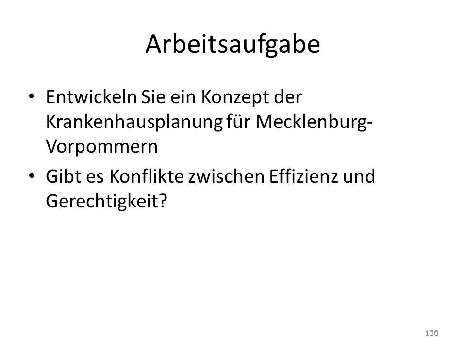 Arbeitsaufgabe Entwickeln Sie ein Konzept der Krankenhausplanung für Mecklenburg- Vorpommern Gibt es Konflikte zwischen Effizienz und Gerechtigkeit? 1
