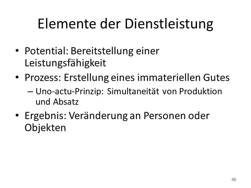Elemente der Dienstleistung Potential: Bereitstellung einer Leistungsfähigkeit Prozess: Erstellung eines immateriellen Gutes – Uno-actu-Prinzip: Simultaneität von Produktion und Absatz Ergebnis: Veränderung an Personen oder Objekten 40