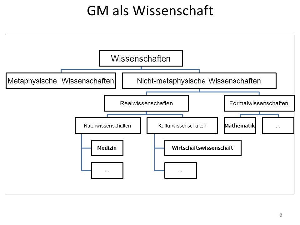 GM als Wissenschaft 6