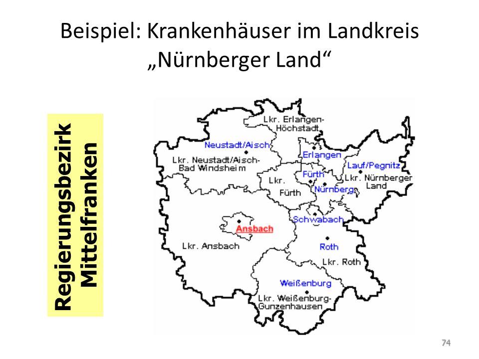 """Beispiel: Krankenhäuser im Landkreis """"Nürnberger Land"""" Regierungsbezirk Mittelfranken 74"""