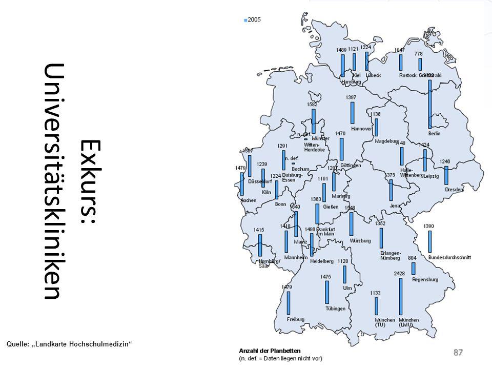 "Exkurs: Universitätskliniken Quelle: ""Landkarte Hochschulmedizin 87"