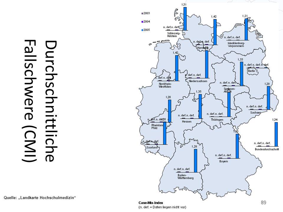 """Durchschnittliche Fallschwere (CMI) Quelle: """"Landkarte Hochschulmedizin 89"""