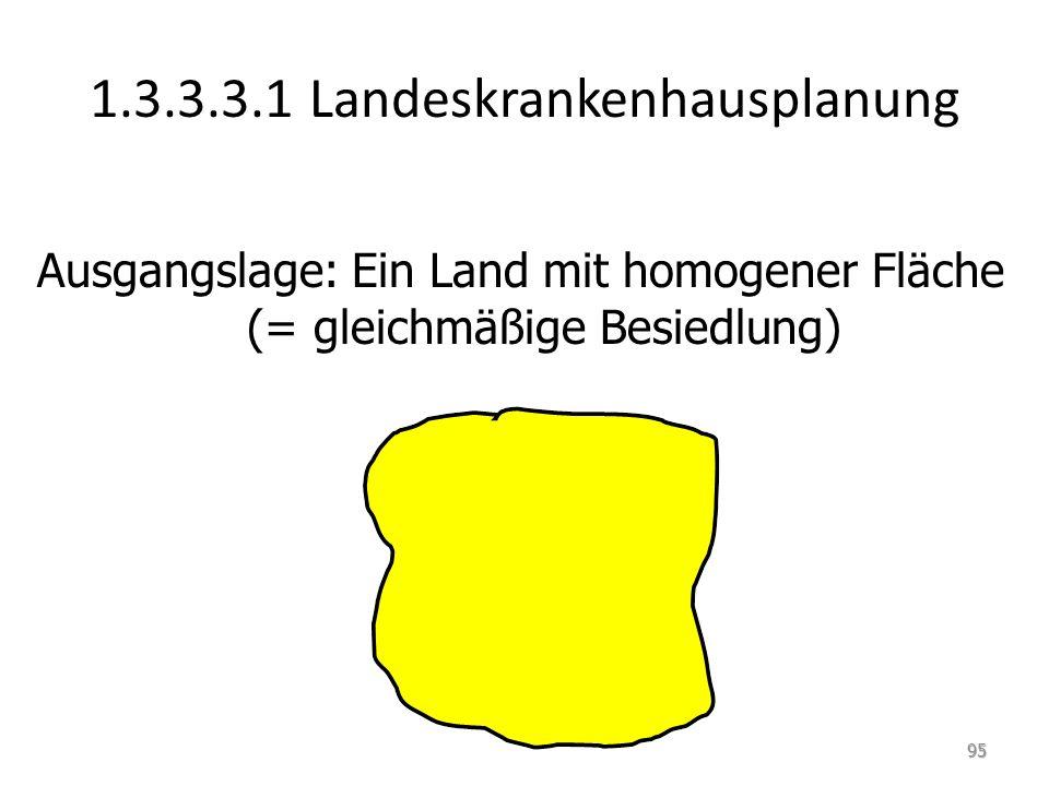 1.3.3.3.1 Landeskrankenhausplanung Ausgangslage: Ein Land mit homogener Fläche (= gleichmäßige Besiedlung) 95
