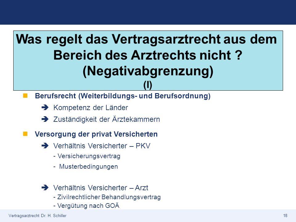 Vertragsarztrecht Dr. H. Schiller18 Berufsrecht (Weiterbildungs- und Berufsordnung)  Kompetenz der Länder  Zuständigkeit der Ärztekammern Versorgung