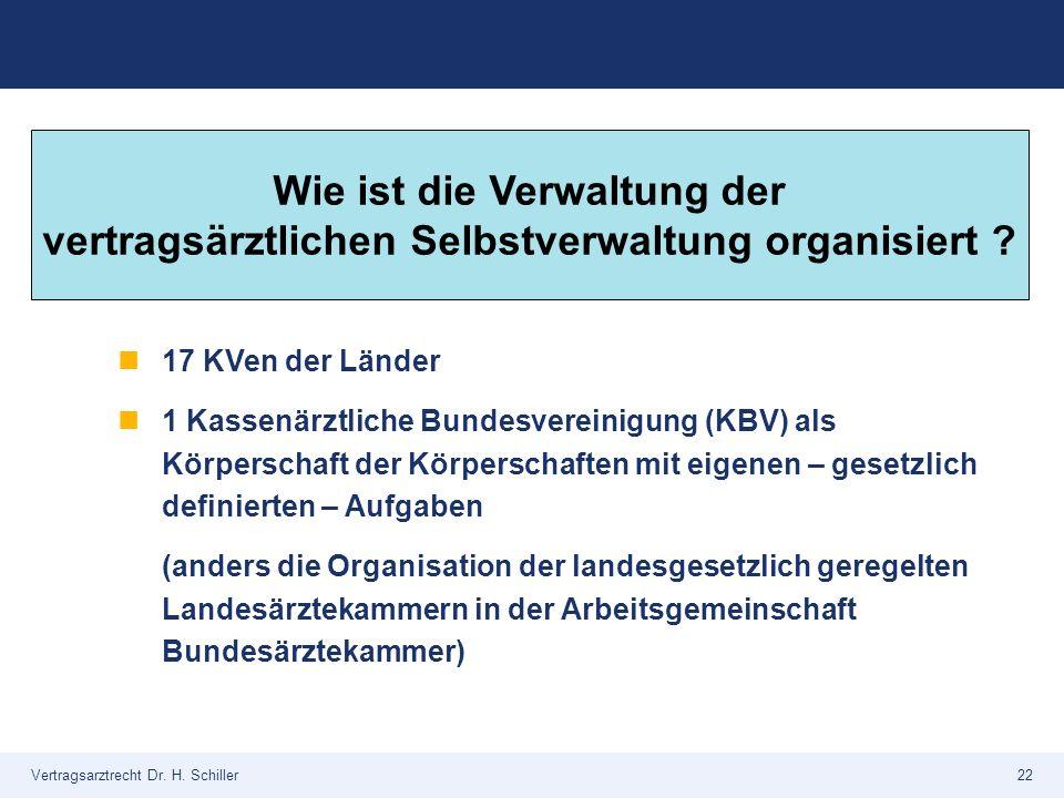 Vertragsarztrecht Dr. H. Schiller22 17 KVen der Länder 1 Kassenärztliche Bundesvereinigung (KBV) als Körperschaft der Körperschaften mit eigenen – ges