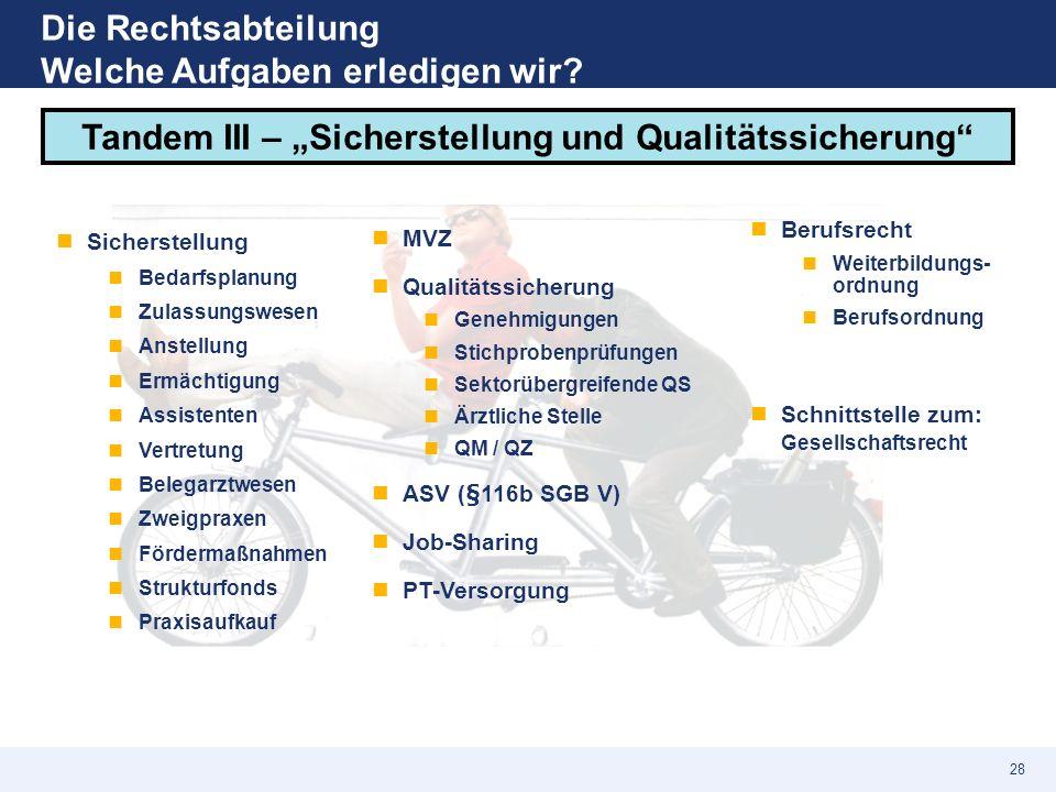 """Die Rechtsabteilung Welche Aufgaben erledigen wir? Tandem III – """"Sicherstellung und Qualitätssicherung"""" Sicherstellung Bedarfsplanung Zulassungswesen"""