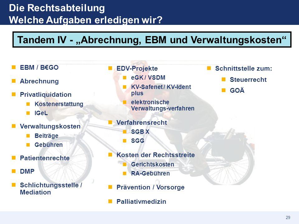 """Die Rechtsabteilung Welche Aufgaben erledigen wir? Tandem IV - """"Abrechnung, EBM und Verwaltungskosten"""" EBM / B€GO Abrechnung Privatliquidation Kostene"""