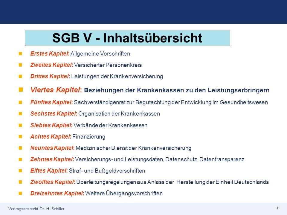 Vertragsarztrecht Dr. H. Schiller6 SGB V - Inhaltsübersicht Erstes Kapitel: Allgemeine Vorschriften Zweites Kapitel: Versicherter Personenkreis Dritte