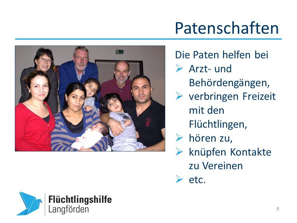Patenschaften 8 Die Paten helfen bei  Arzt- und Behördengängen,  verbringen Freizeit mit den Flüchtlingen,  hören zu,  knüpfen Kontakte zu Vereinen  etc.