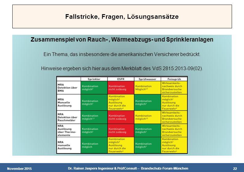 November 2015 Dr. Rainer Jaspers Ingenieur & PrüfConsult – Brandschutz-Forum-München 22 Fallstricke, Fragen, Lösungsansätze Zusammenspiel von Rauch-,