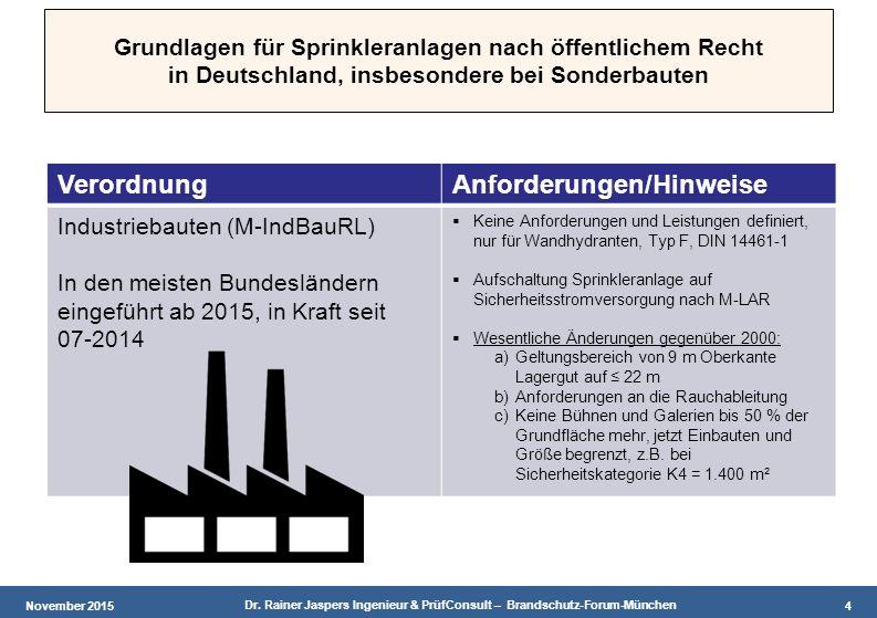 November 2015 Dr. Rainer Jaspers Ingenieur & PrüfConsult – Brandschutz-Forum-München 4 Grundlagen für Sprinkleranlagen nach öffentlichem Recht in Deut