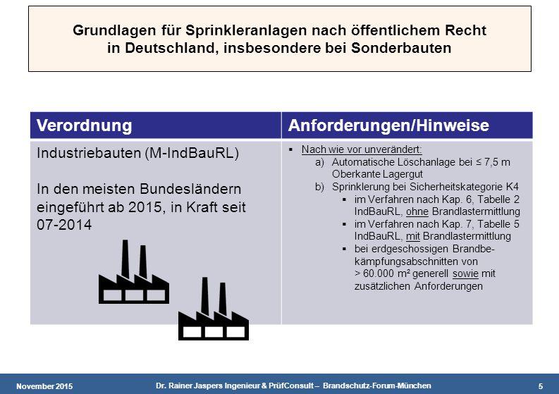 November 2015 Dr. Rainer Jaspers Ingenieur & PrüfConsult – Brandschutz-Forum-München 5 Grundlagen für Sprinkleranlagen nach öffentlichem Recht in Deut