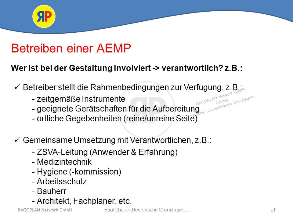 RAGOPLAN Network GmbH Auszug bauliche und technische Grundlagen… 11Bauliche und technische Grundlagen…RAGOPLAN Network GmbH Betreiben einer AEMP Wer ist bei der Gestaltung involviert -> verantwortlich.