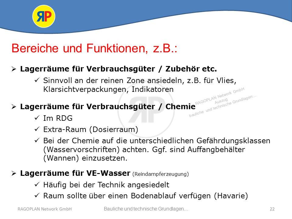 RAGOPLAN Network GmbH Auszug bauliche und technische Grundlagen… 22Bauliche und technische Grundlagen…RAGOPLAN Network GmbH  Lagerräume für Verbrauchsgüter / Zubehör etc.