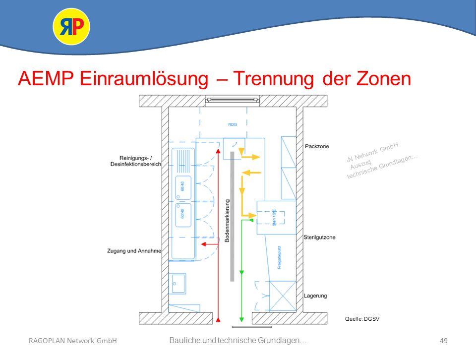 RAGOPLAN Network GmbH Auszug bauliche und technische Grundlagen… 49Bauliche und technische Grundlagen…RAGOPLAN Network GmbH AEMP Einraumlösung – Trennung der Zonen Quelle: DGSV