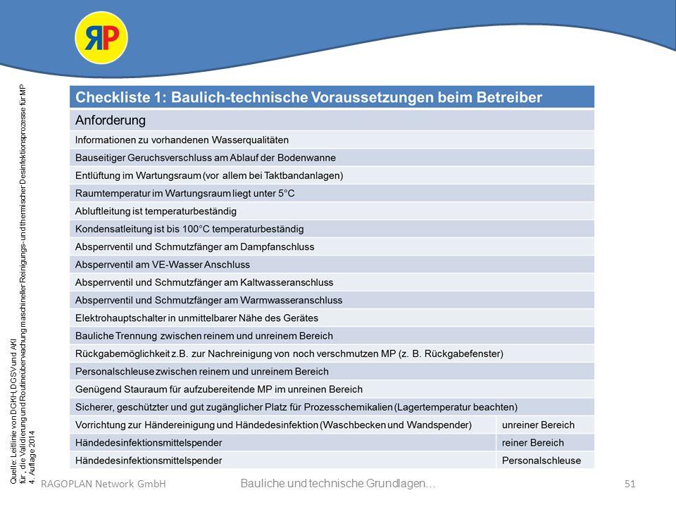 RAGOPLAN Network GmbH Auszug bauliche und technische Grundlagen… 51Bauliche und technische Grundlagen…RAGOPLAN Network GmbH Quelle: Leitlinie von DGKH, DGSV und AKI für, die Validierung und Routineüberwachung maschineller Reinigungs- und thermischer Desinfektionsprozesse für MP 4.