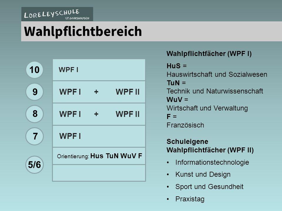 WPF I WPF I + WPF II WPF I 10 5/6 9 8 7 Wahlpflichtbereich Wahlpflichtfächer (WPF I) HuS = Hauswirtschaft und Sozialwesen TuN = Technik und Naturwisse