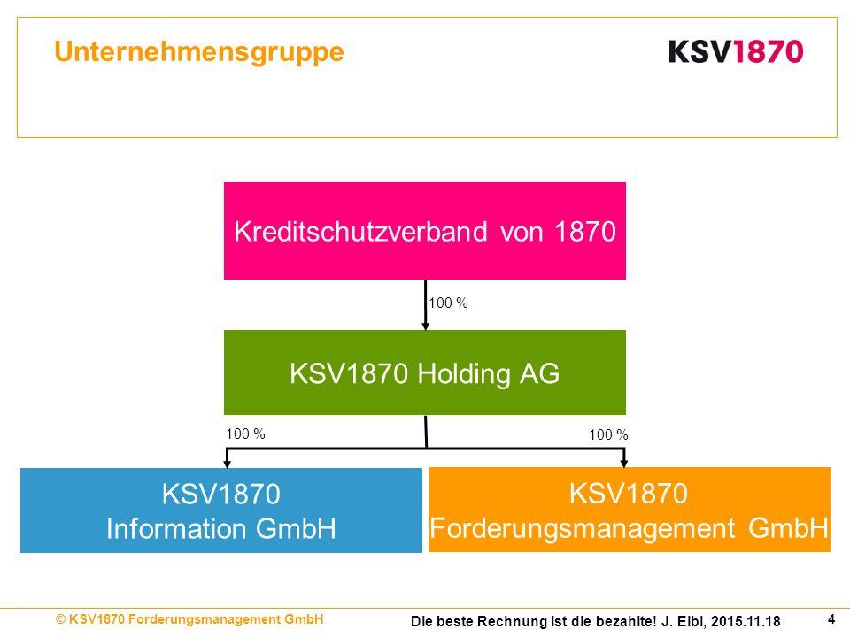 4© KSV1870 Forderungsmanagement GmbH Die beste Rechnung ist die bezahlte.
