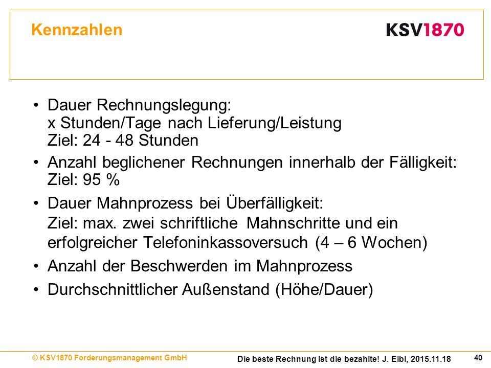 40© KSV1870 Forderungsmanagement GmbH Die beste Rechnung ist die bezahlte.