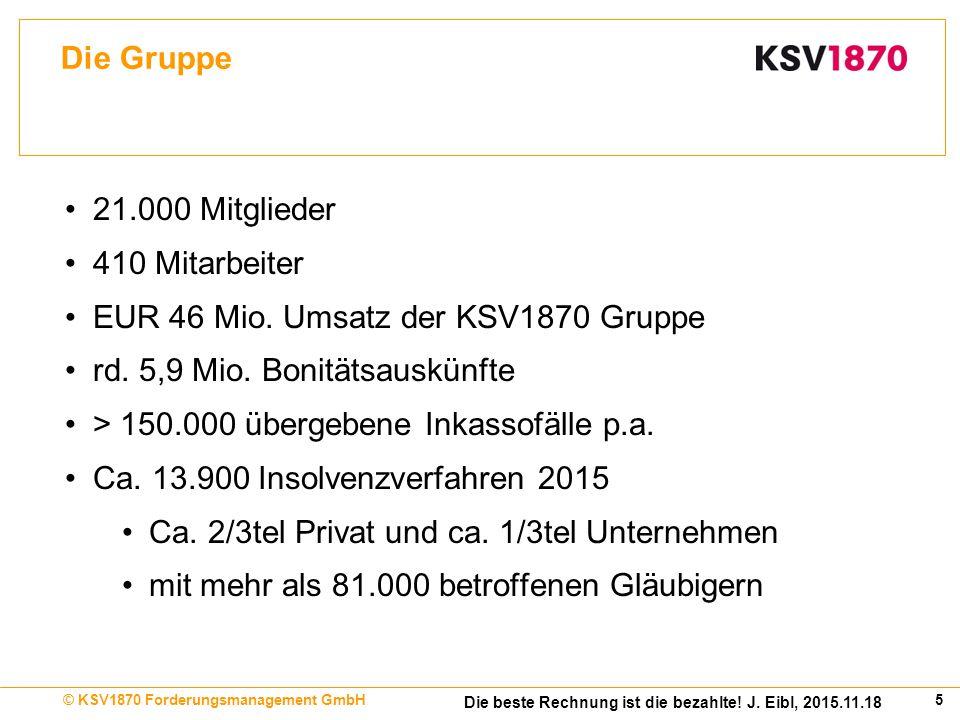 36© KSV1870 Forderungsmanagement GmbH Die beste Rechnung ist die bezahlte.