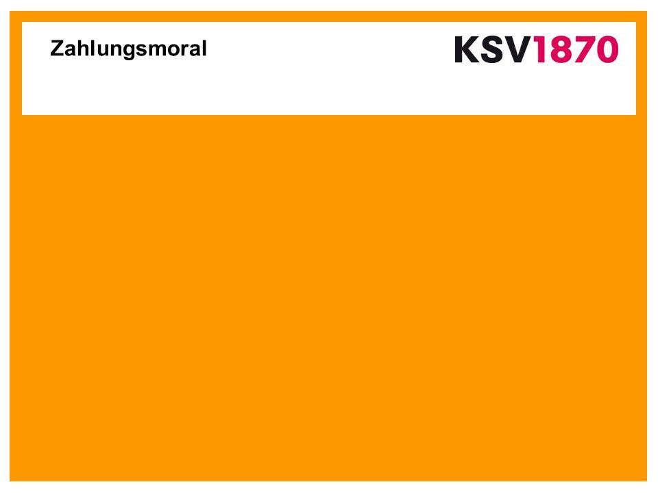 37© KSV1870 Forderungsmanagement GmbH Die beste Rechnung ist die bezahlte.