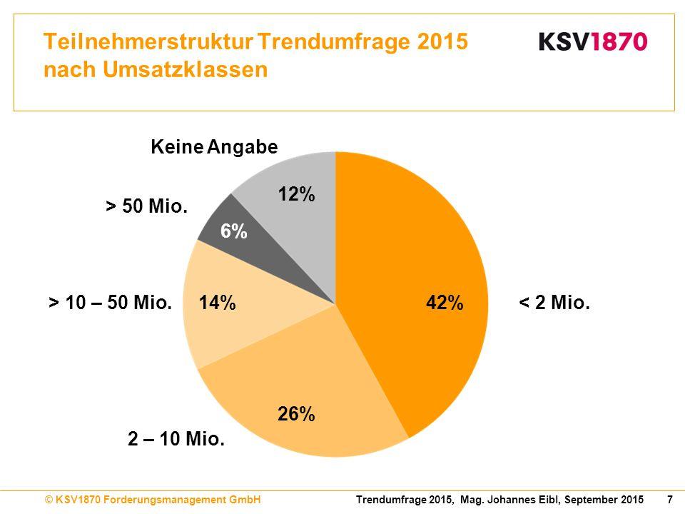 28© KSV1870 Forderungsmanagement GmbH Die beste Rechnung ist die bezahlte.