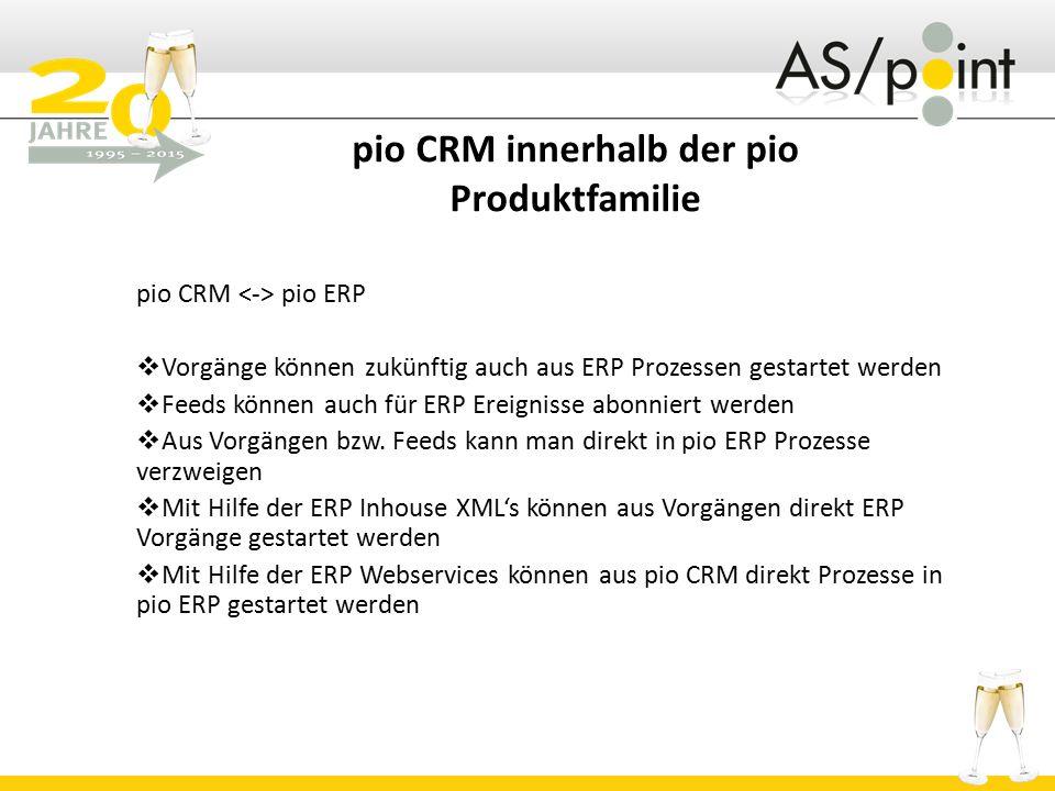 pio CRM innerhalb der pio Produktfamilie pio CRM pio ERP  Vorgänge können zukünftig auch aus ERP Prozessen gestartet werden  Feeds können auch für ERP Ereignisse abonniert werden  Aus Vorgängen bzw.