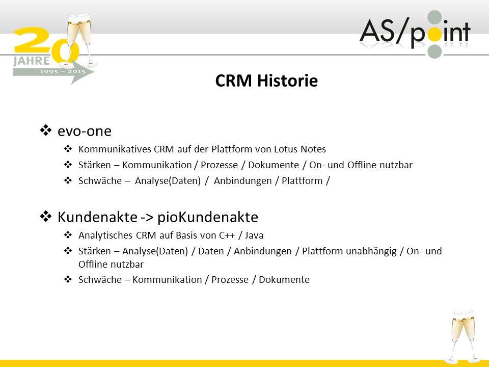 CRM Historie  evo-one  Kommunikatives CRM auf der Plattform von Lotus Notes  Stärken – Kommunikation / Prozesse / Dokumente / On- und Offline nutzb