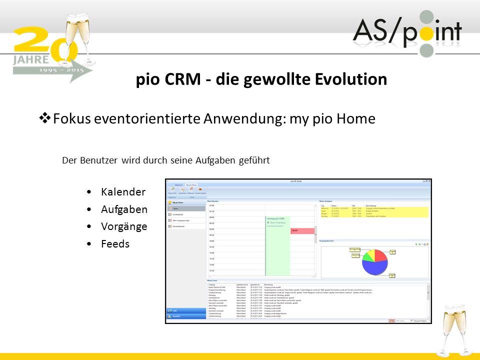 pio CRM - die gewollte Evolution  Fokus eventorientierte Anwendung: my pio Home Der Benutzer wird durch seine Aufgaben geführt Kalender Aufgaben Vorg