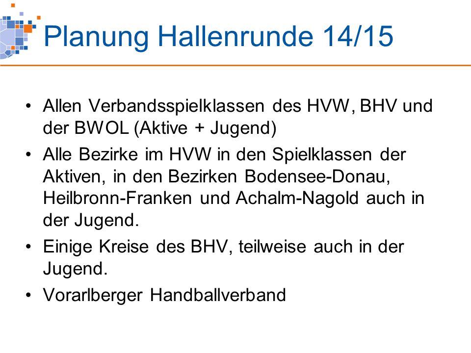 Planung Hallenrunde 14/15 Allen Verbandsspielklassen des HVW, BHV und der BWOL (Aktive + Jugend) Alle Bezirke im HVW in den Spielklassen der Aktiven, in den Bezirken Bodensee-Donau, Heilbronn-Franken und Achalm-Nagold auch in der Jugend.