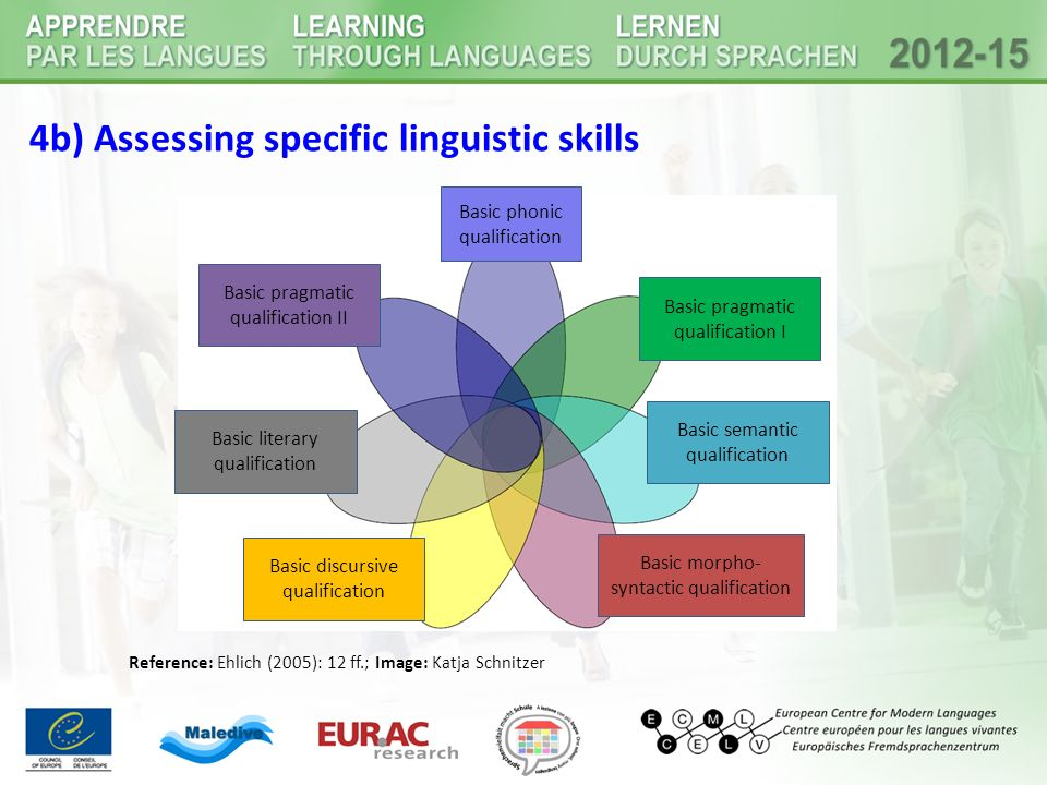 4b) Assessing specific linguistic skills Basic phonic qualification Basic pragmatic qualification I Basic semantic qualification Basic morpho- syntact