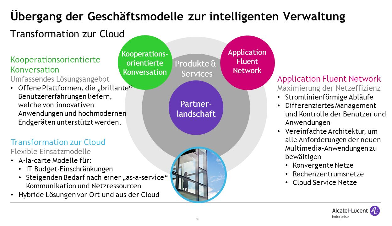 19 Cloud Portfolio Unser Angebot Next-Gen Kommunikationsplattform SIP-basierte Kommunikationsinfrastruktur liefert native Multimedia-, Multi- Device und Multi-Party-Konversation, integriert in Netzbetreiber-ähnliche Architekturen für private, exklusive oder semi-private Clouds.