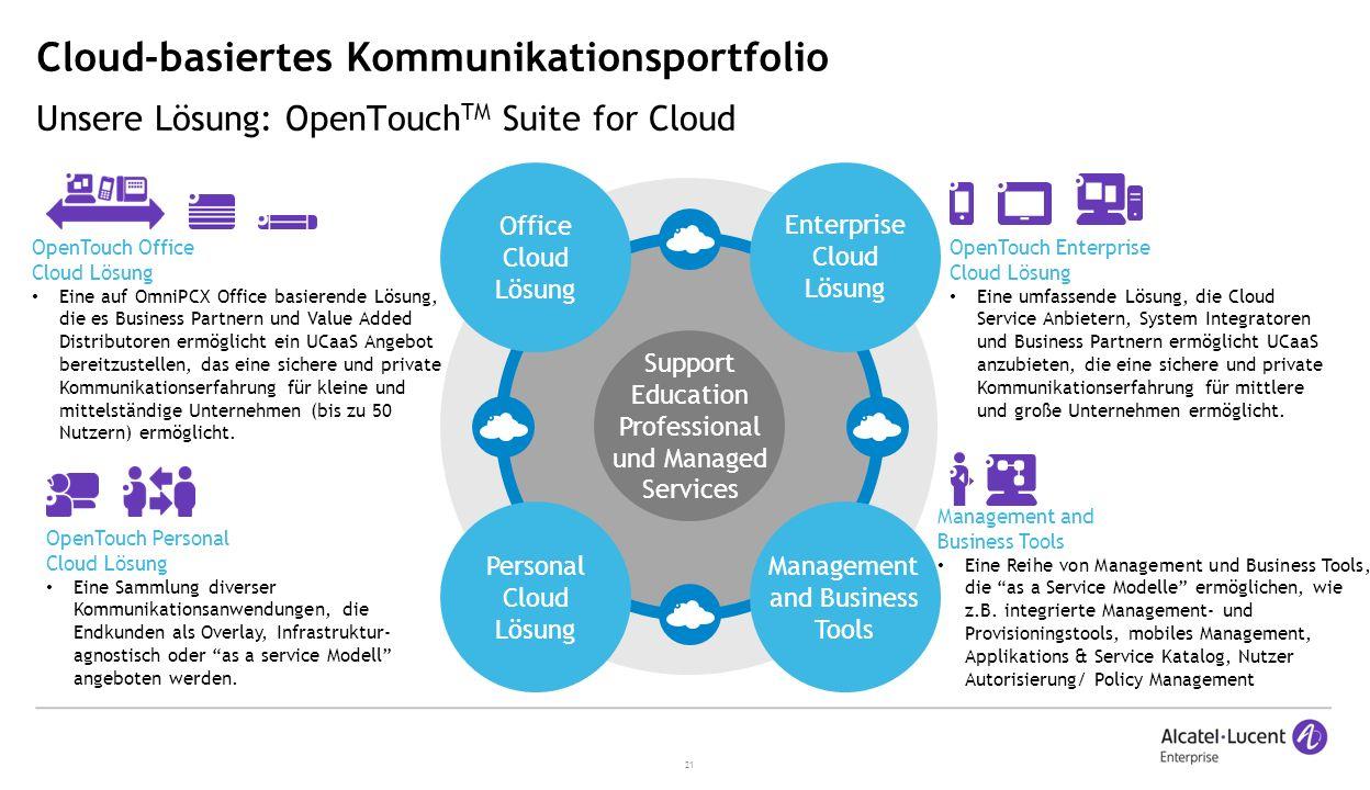 21 Cloud-basiertes Kommunikationsportfolio Unsere Lösung: OpenTouch TM Suite for Cloud OpenTouch Personal Cloud Lösung Eine Sammlung diverser Kommunikationsanwendungen, die Endkunden als Overlay, Infrastruktur- agnostisch oder as a service Modell angeboten werden.