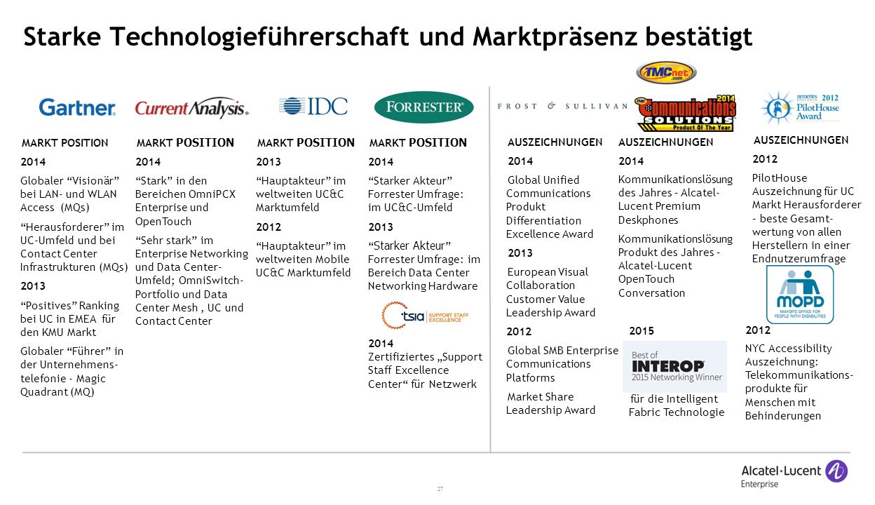 27 Starke Technologieführerschaft und Marktpräsenz bestätigt AUSZEICHNUNGEN 2014 Global Unified Communications Produkt Differentiation Excellence Awar