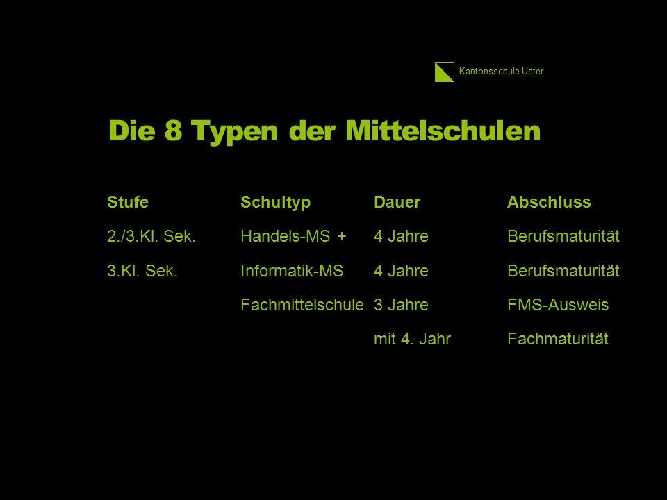 Kantonsschule Uster Die 8 Typen der Mittelschulen StufeSchultypDauerAbschluss 2./3.Kl. Sek.Handels-MS +4 JahreBerufsmaturität 3.Kl. Sek.Informatik-MS4