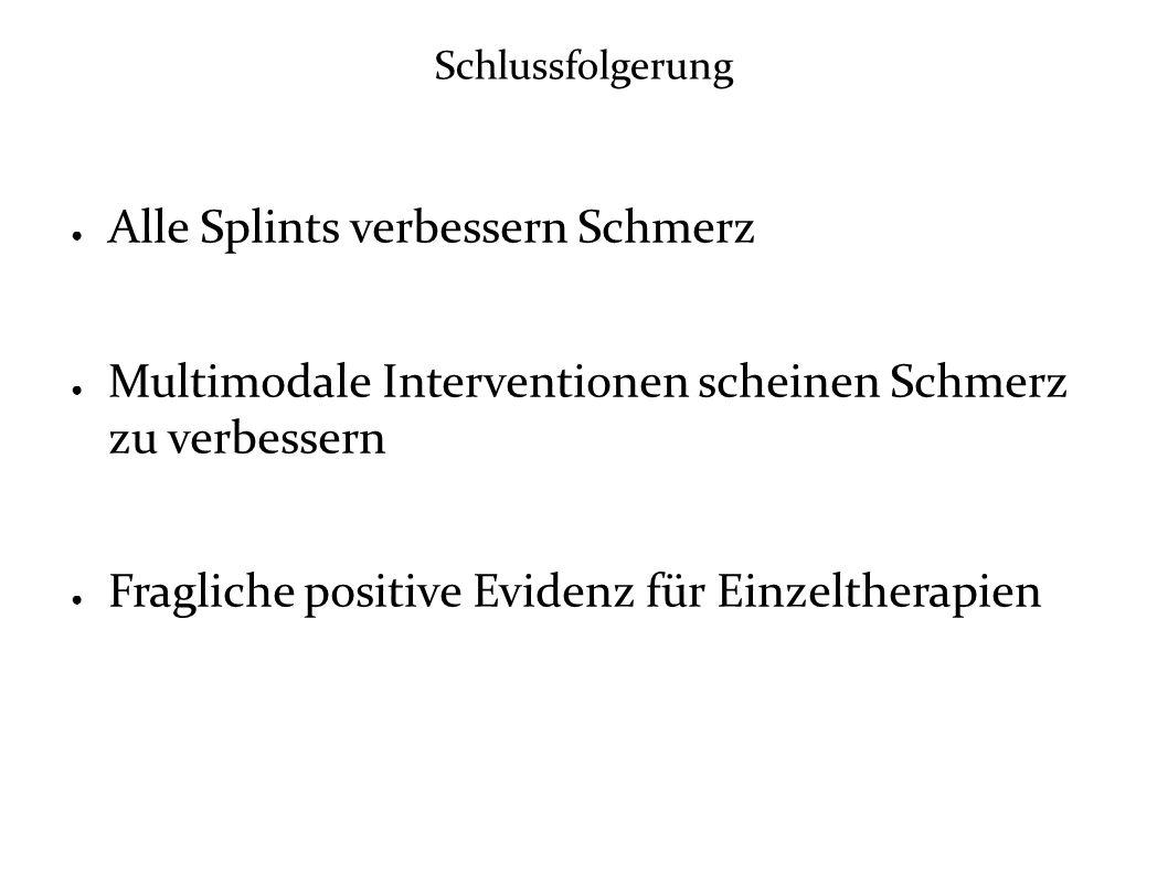 Schlussfolgerung ● Alle Splints verbessern Schmerz ● Multimodale Interventionen scheinen Schmerz zu verbessern ● Fragliche positive Evidenz für Einzeltherapien