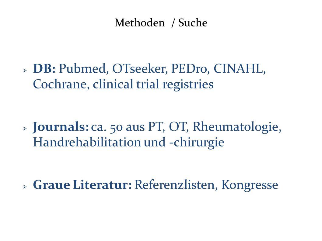 Methoden / Suche  DB: Pubmed, OTseeker, PEDro, CINAHL, Cochrane, clinical trial registries  Journals: ca.