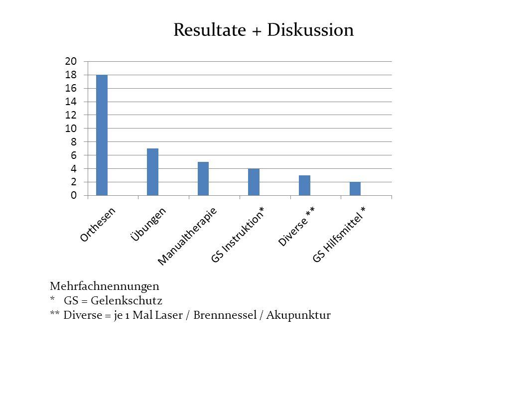 Resultate + Diskussion Mehrfachnennungen * GS = Gelenkschutz ** Diverse = je 1 Mal Laser / Brennnessel / Akupunktur