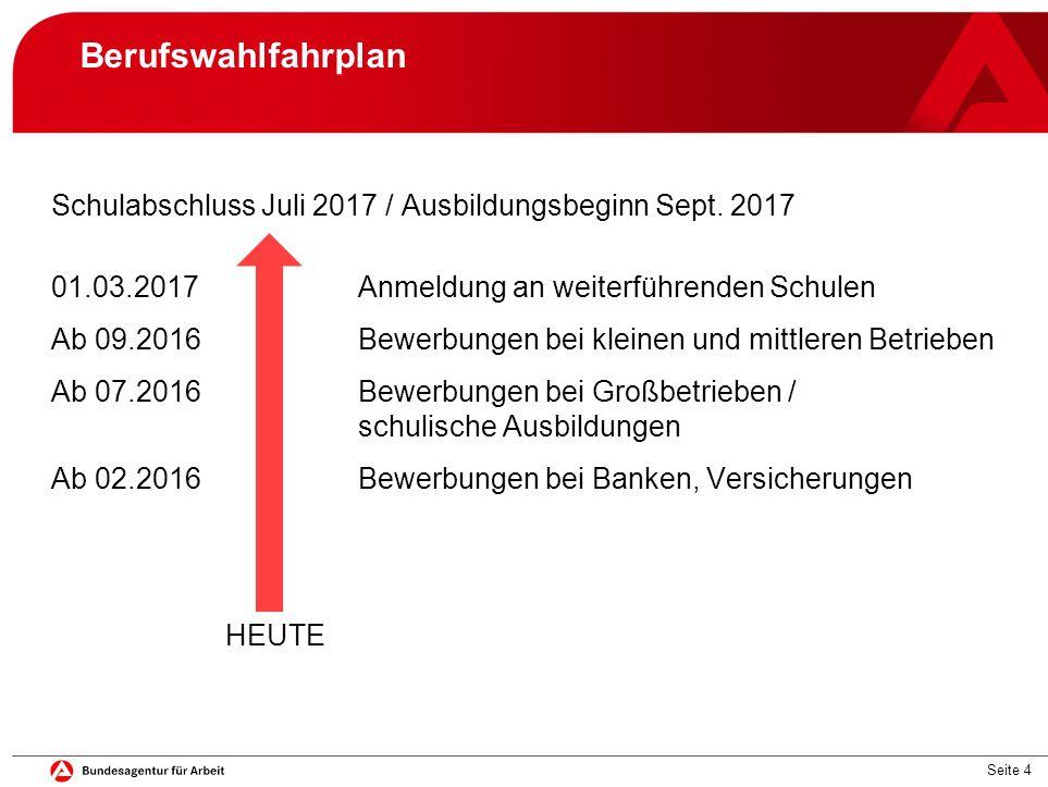 Seite 4 Berufswahlfahrplan 4 Schulabschluss Juli 2017 / Ausbildungsbeginn Sept.