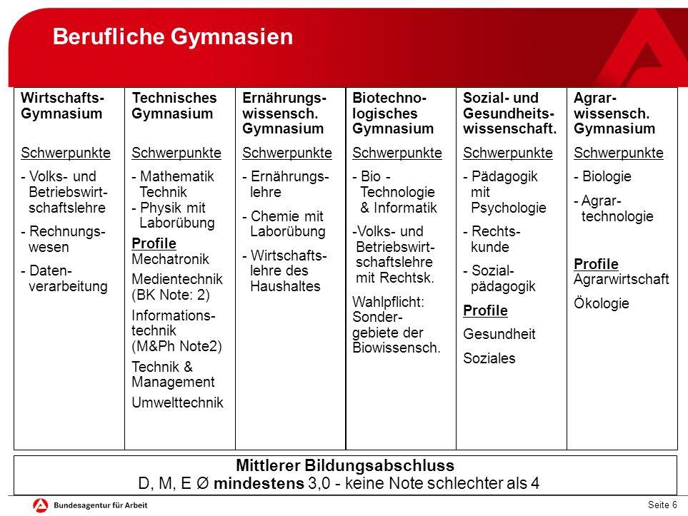 Seite 6 Berufliche Gymnasien Mittlerer Bildungsabschluss D, M, E Ø mindestens 3,0 - keine Note schlechter als 4 Wirtschafts- Gymnasium Schwerpunkte -