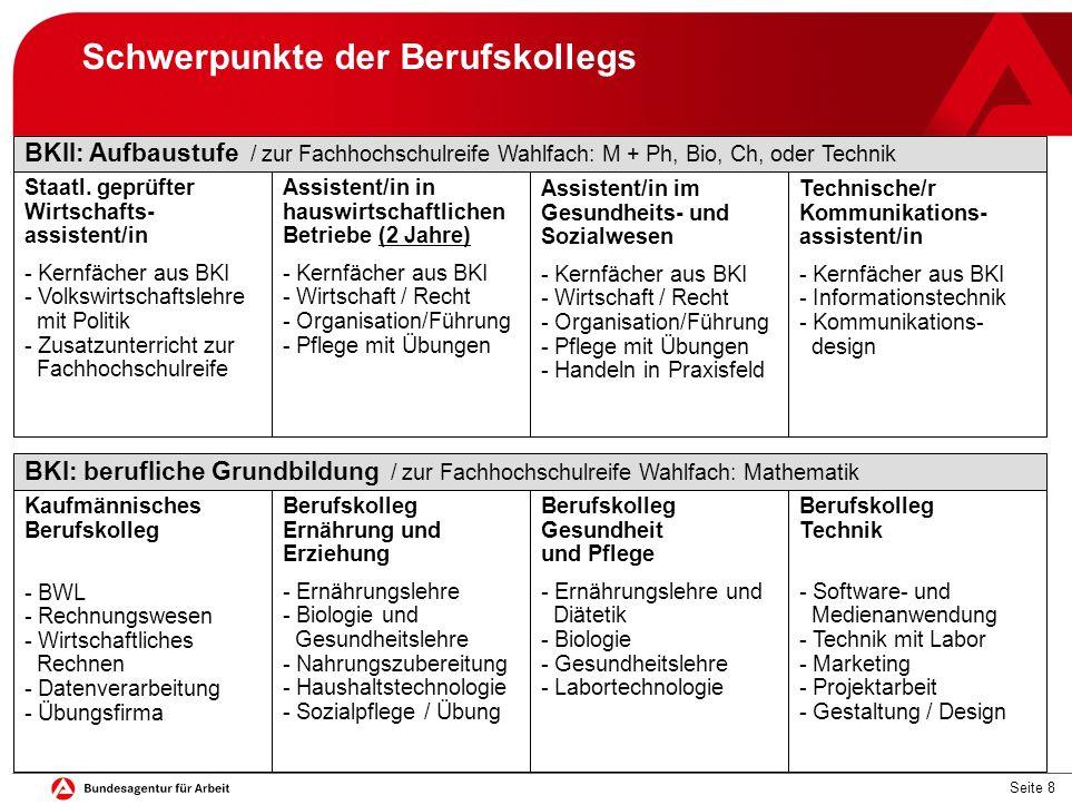 Seite 8 Schwerpunkte der Berufskollegs Staatl. geprüfter Wirtschafts- assistent/in - Kernfächer aus BKI - Volkswirtschaftslehre mit Politik - Zusatzun