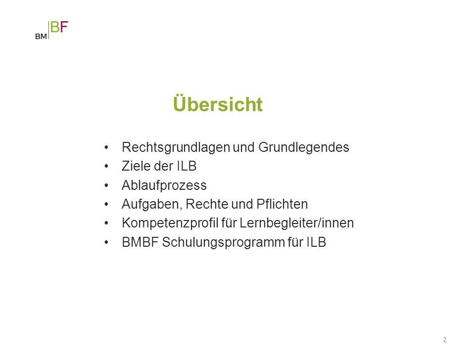 2 Übersicht Rechtsgrundlagen und Grundlegendes Ziele der ILB Ablaufprozess Aufgaben, Rechte und Pflichten Kompetenzprofil für Lernbegleiter/innen BMBF