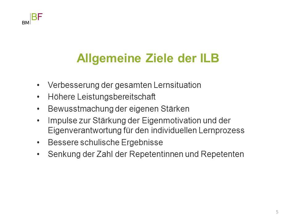 Allgemeine Ziele der ILB Verbesserung der gesamten Lernsituation Höhere Leistungsbereitschaft Bewusstmachung der eigenen Stärken Impulse zur Stärkung